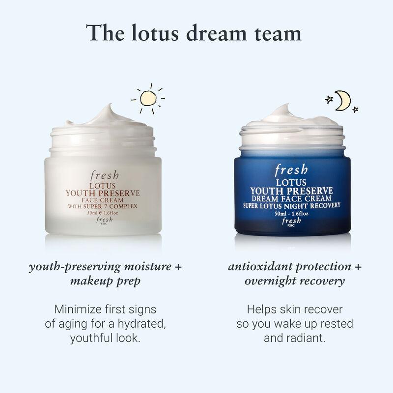 Lotus Youth Preserve Moisturizer